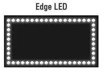 Podsvícení Edge LED