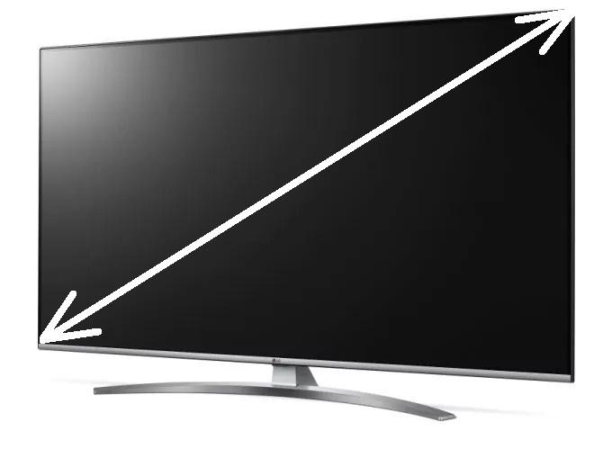 Televize podle úhlopříčky