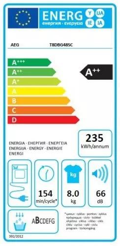 Energetický štítek sušičky AEG