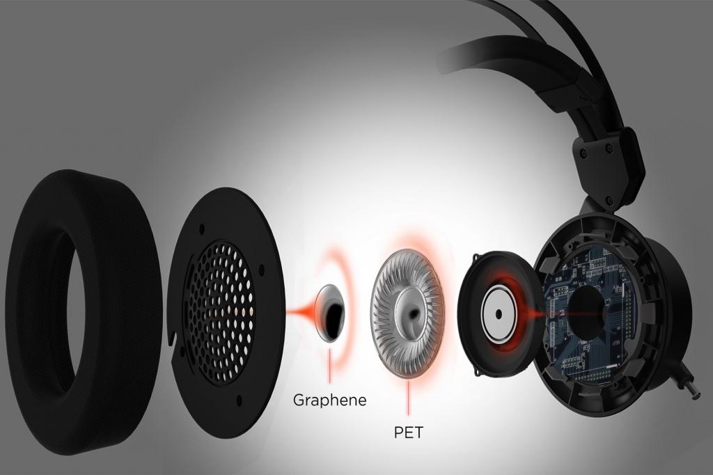 1MORE Spearhead VR Over-Ear Headphones