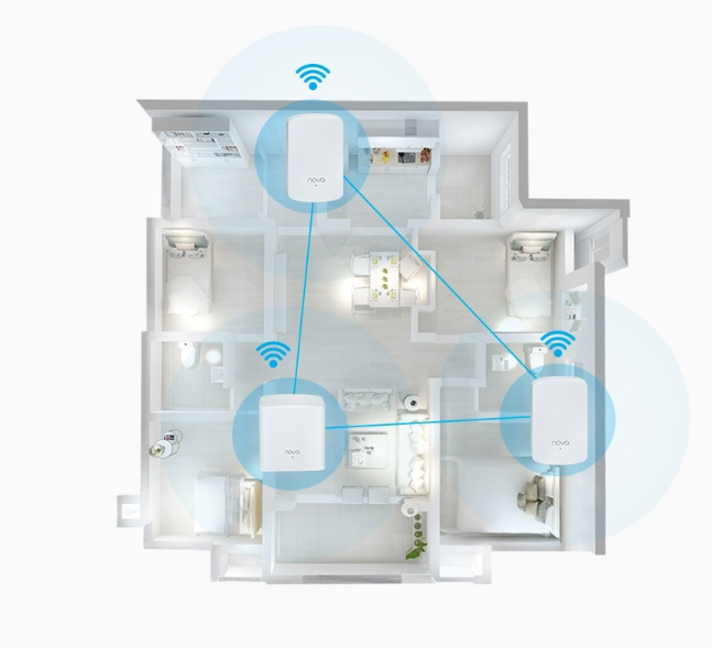Tenda MW53PACK Wireless AC MESH systém 802.11-MW5 (3-pack)