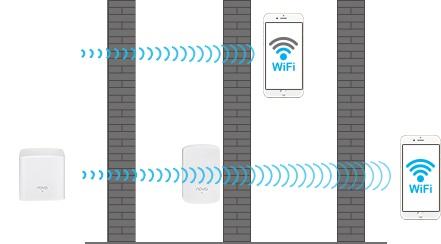 Tenda MW52PACK Wireless AC MESH systém 802.11-MW5 (2-pack)