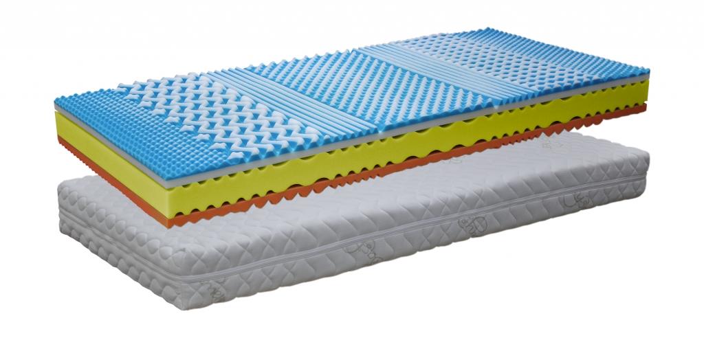 Matrac 90x200 Soft Sleep