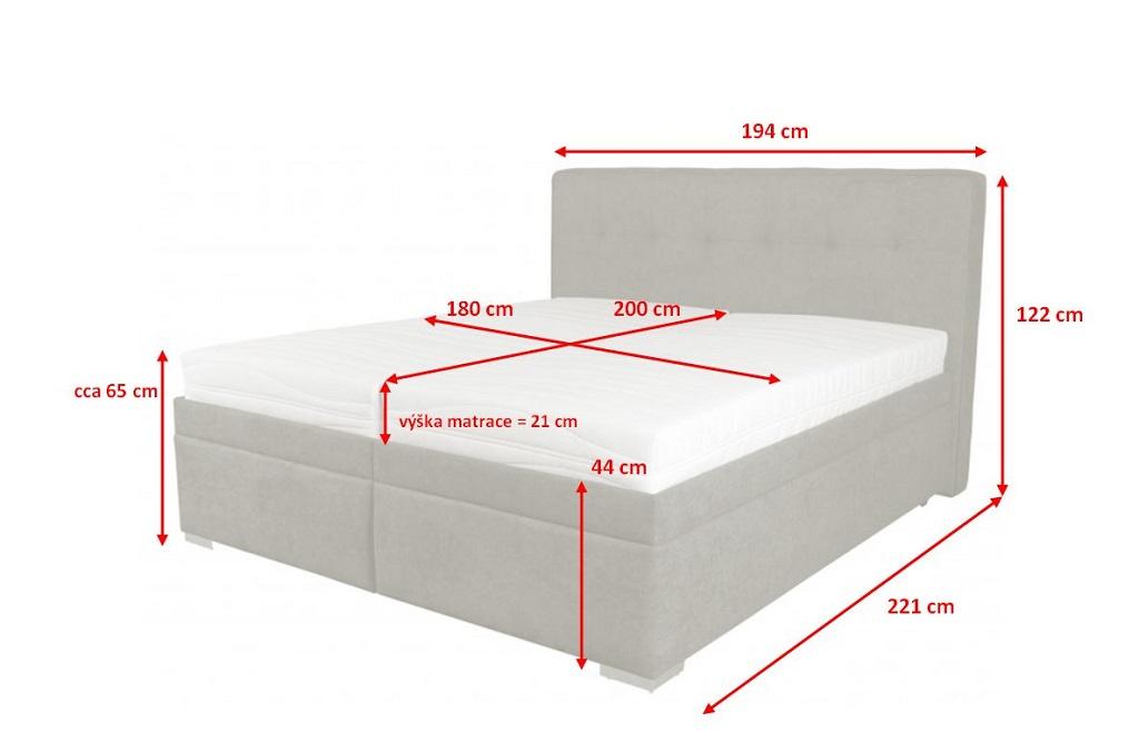 Rozměry čalouněné postele Trent