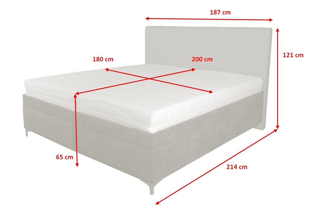Rozměry postele Sonia
