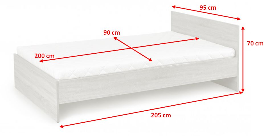 Rám postele Lima - rozměry