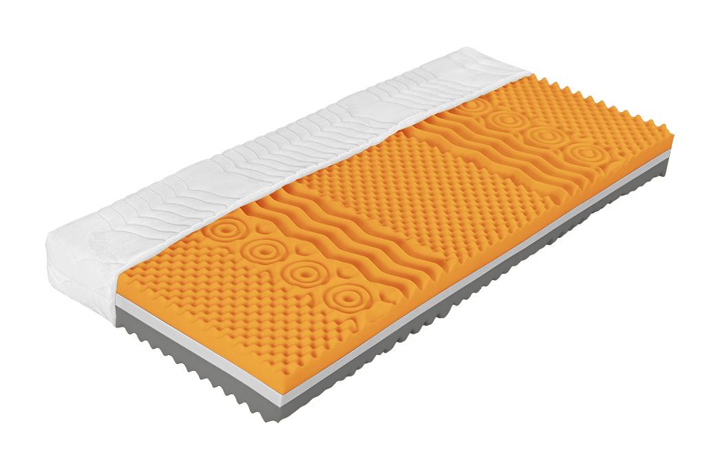 Sendvičový matrac Body