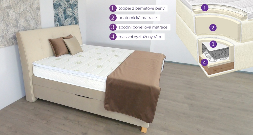 Řez postele Charles