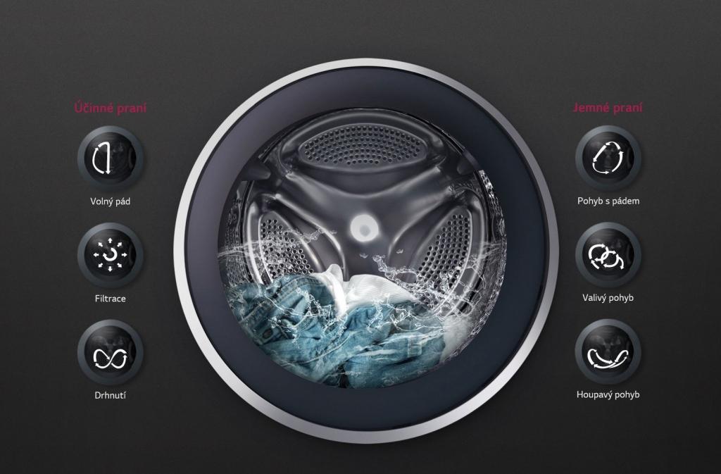 LG práčka so sušičkou - funkcie