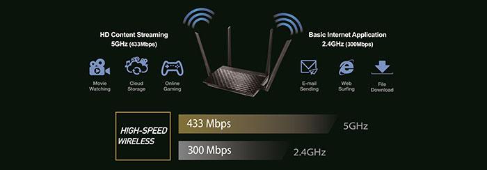 Dvoupásmový Wifi router RT-AC51