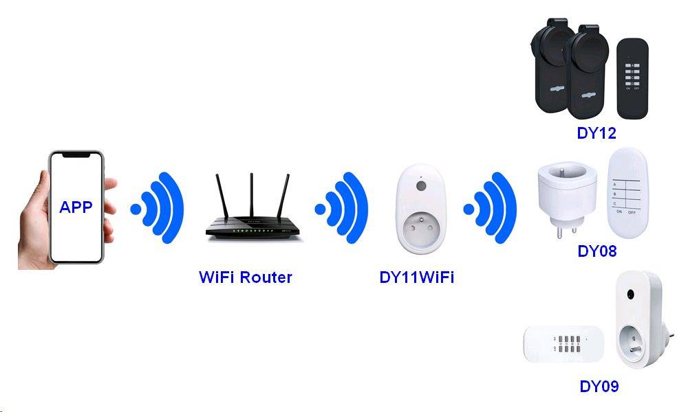 Dálkově ovládaná WiFi zásuvka Solight DY11WIFI