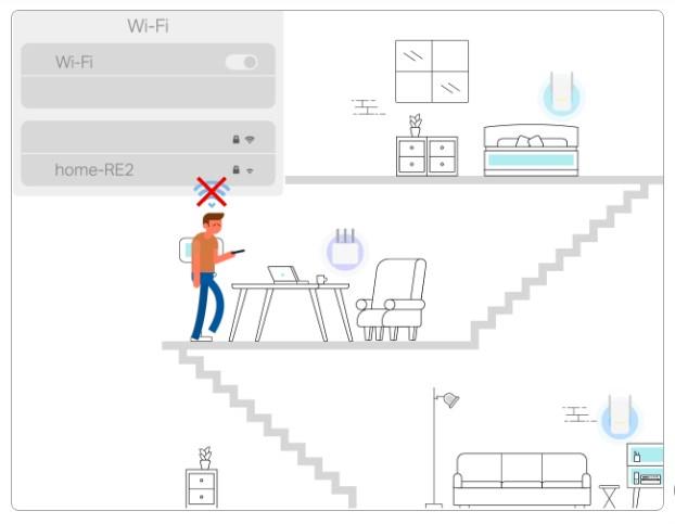 Meshový Wi-Fi systém pro chytré domácnosti TP-LINK Deco M4