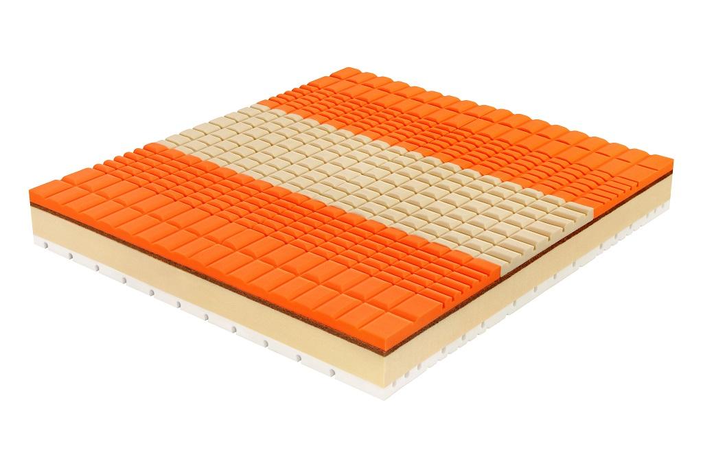 Jádro matrace  Morfeus