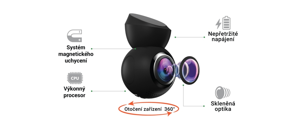 Autokamera Navitel R1050
