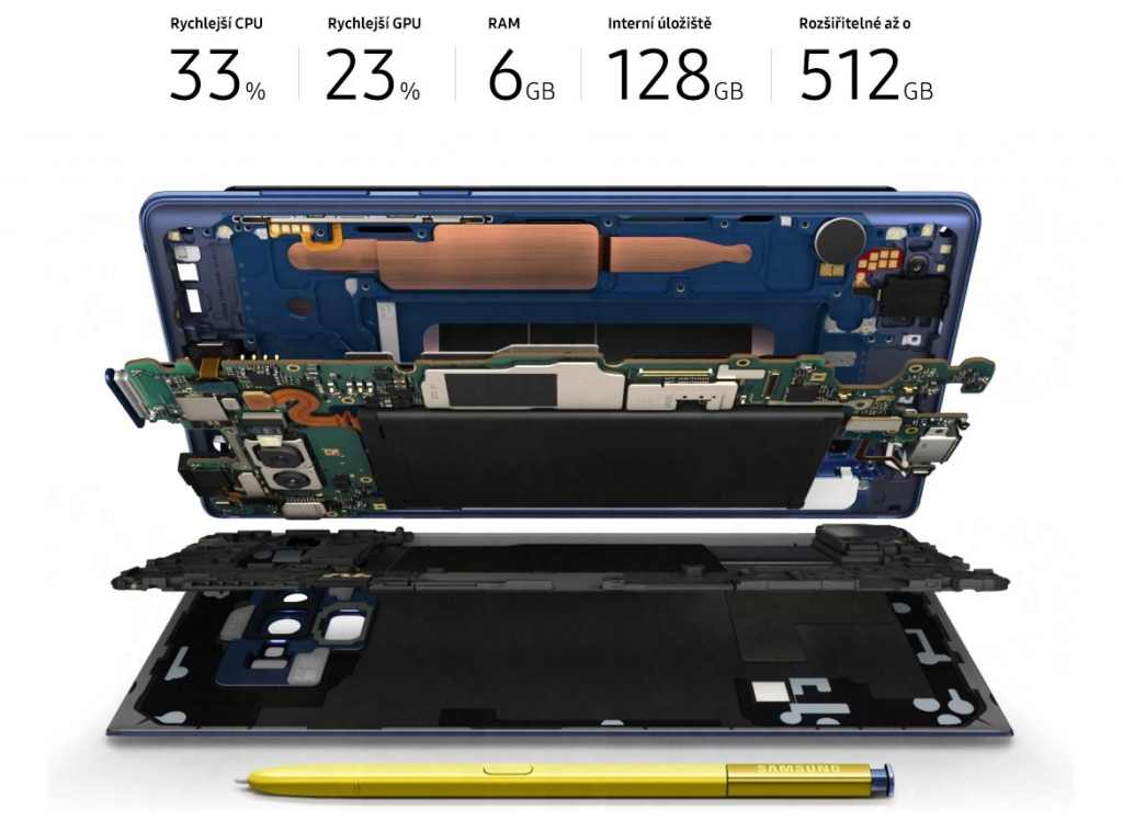 Technické parametre Samsung Galaxy Note 9