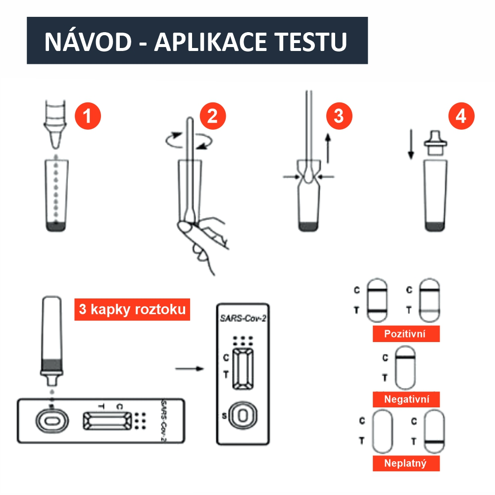 Antigenní test Rapid Test na SARS-Cov-2