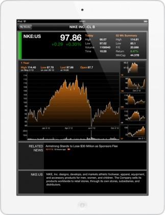 Apple iPad 4 (MD513SL/A) bílý