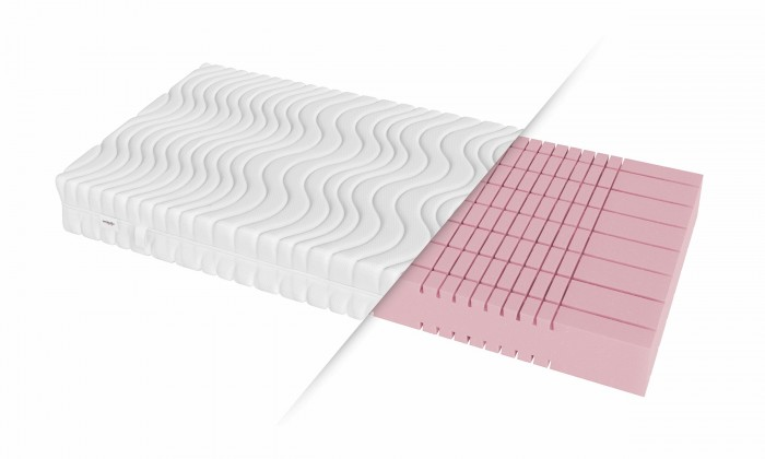 Matrace a rošty Matrace - Modulia Bultex H2