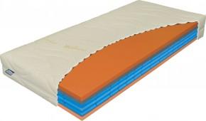 Matrace FoamSpring visco