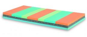 Matrace Lorelei sendvičová - 80x200