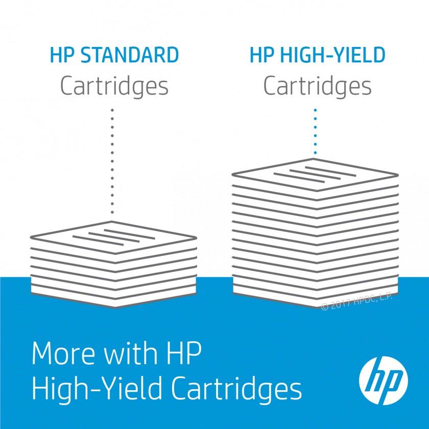 Náplně a tonery - originální HP tisková kazeta CC532A, žlutá