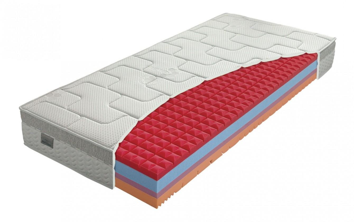 Pěnové Matrace Aquatic Antibacterial - 90x200x22