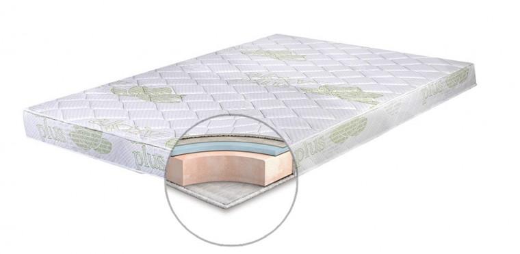 Pěnové matrace Matrace Afrodita - komprimovaná - 180x200x17