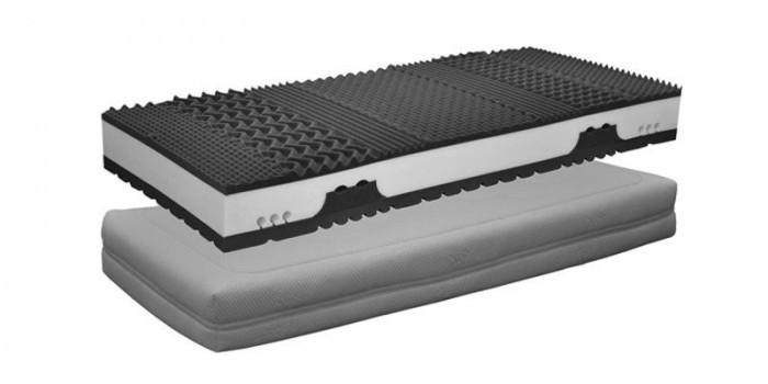 Pěnové matrace Matrace Gala Visco 2000