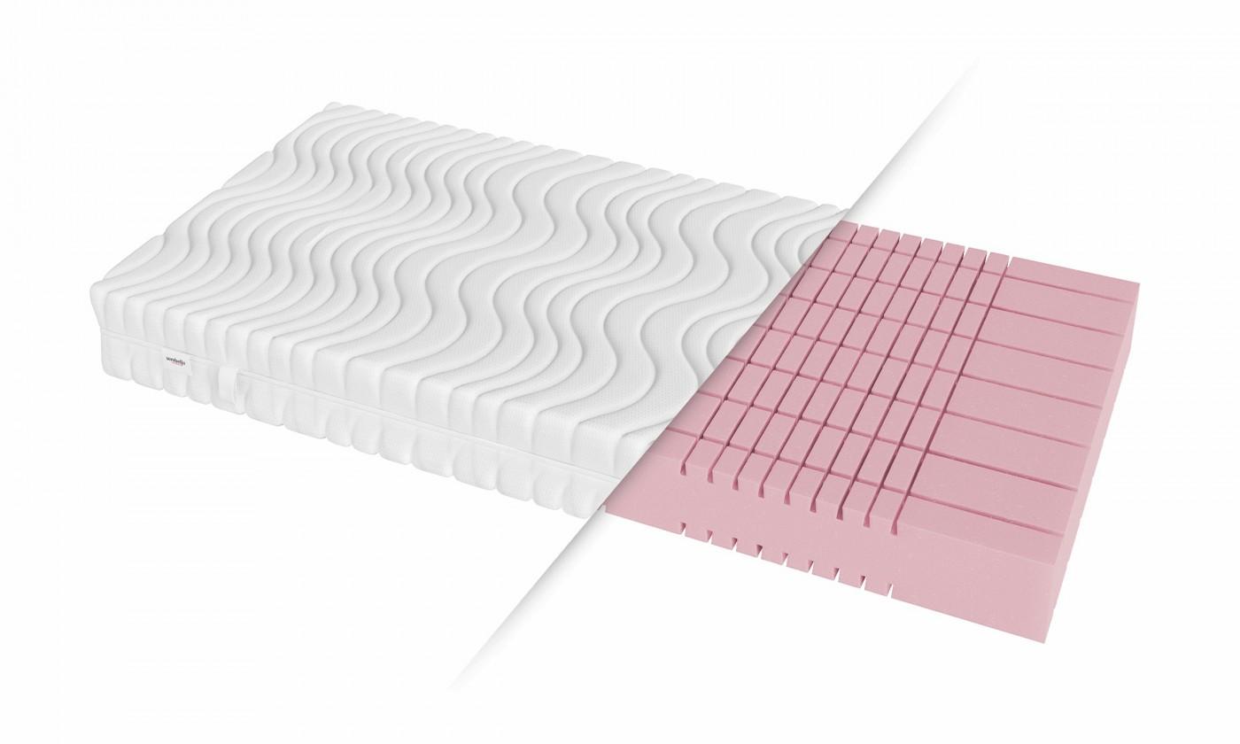 Pěnové Matrace - Modulia Bultex H2