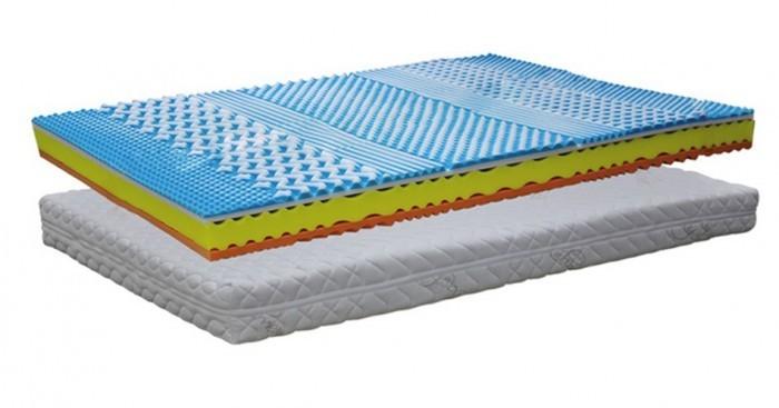 Pěnové Matrace Soft Sleep - 200x200x24