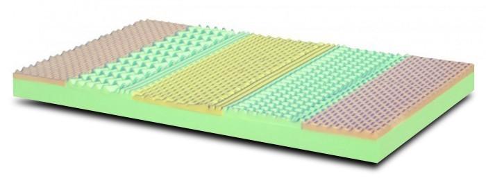 Pěnové Sofi - matrace (200x160x16)