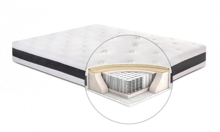 Pružinová matrace Matrace Hefaistos - komprimovaná - 160x200x25