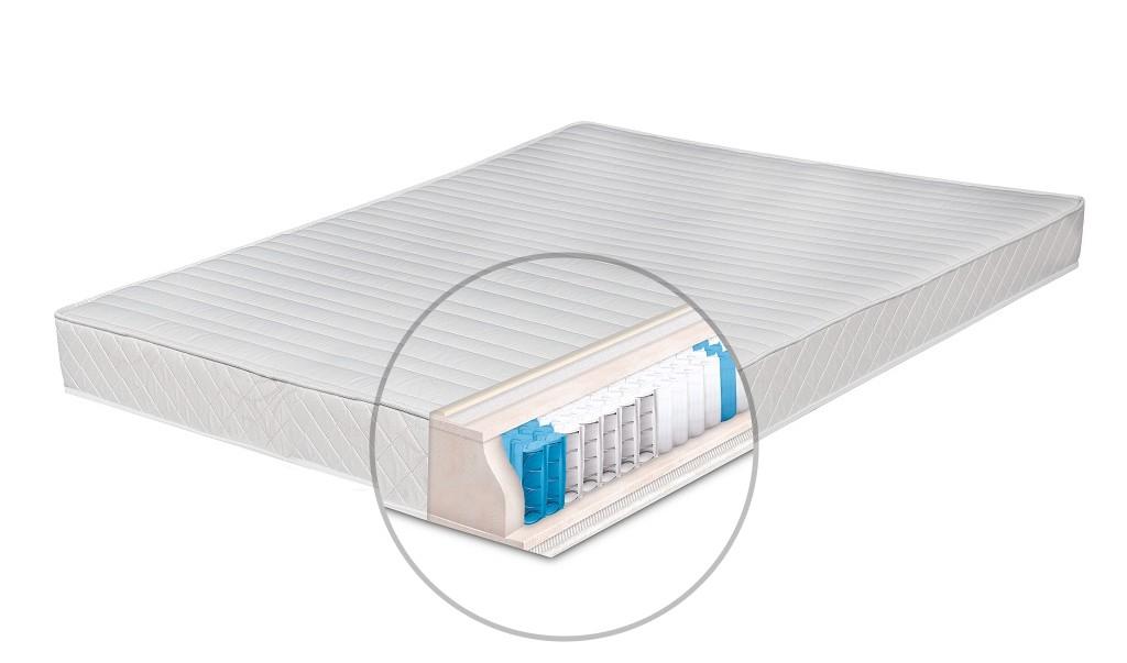Pružinová matrace Matrace Nomia - komprimovaná - 140x200x20