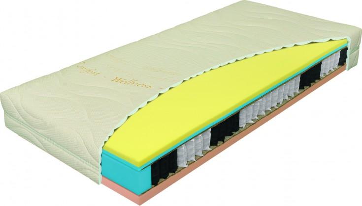Pružinové Matrace - Partner mutipocket H3