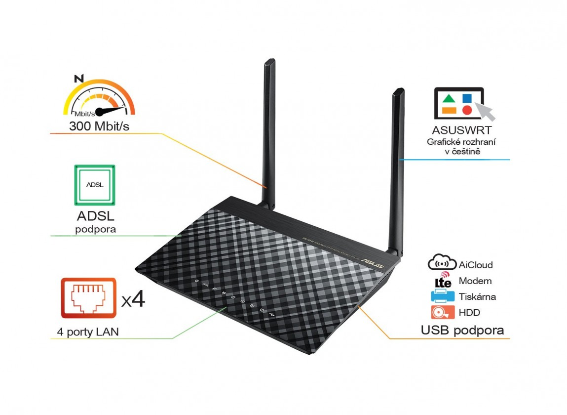 Router Asus DSL-N14U ROZBALENO