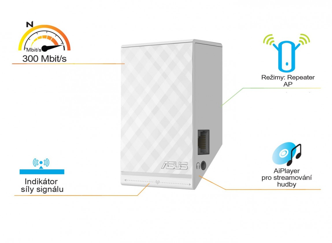 Router Asus RP-N14