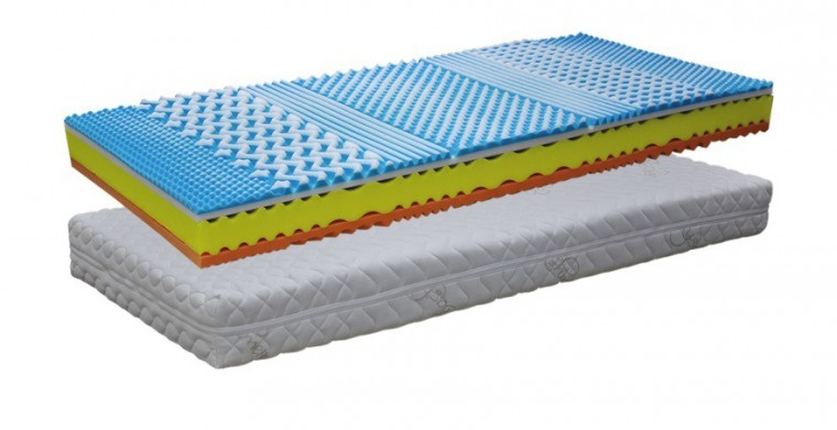 Vážím do 90 kg Matrace Soft Sleep - 90x200x24