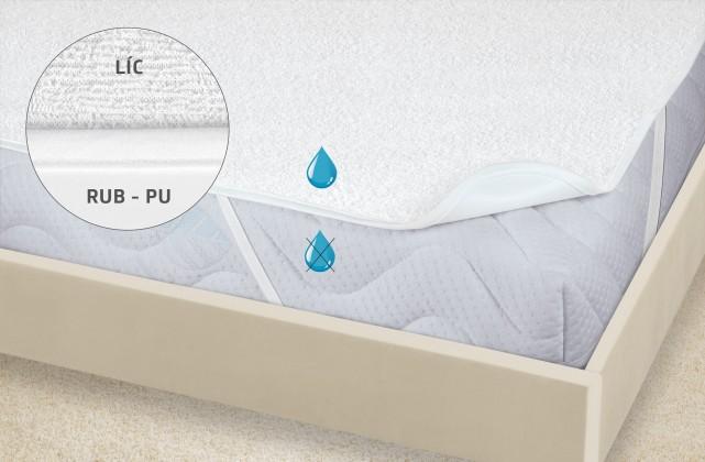 Vinea - Matracový chránič, 180x200, bílý