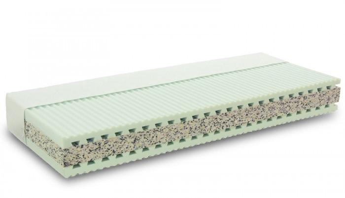 Zlevněné matrace a rošty Matrace Ares 90x200 - II. jakost