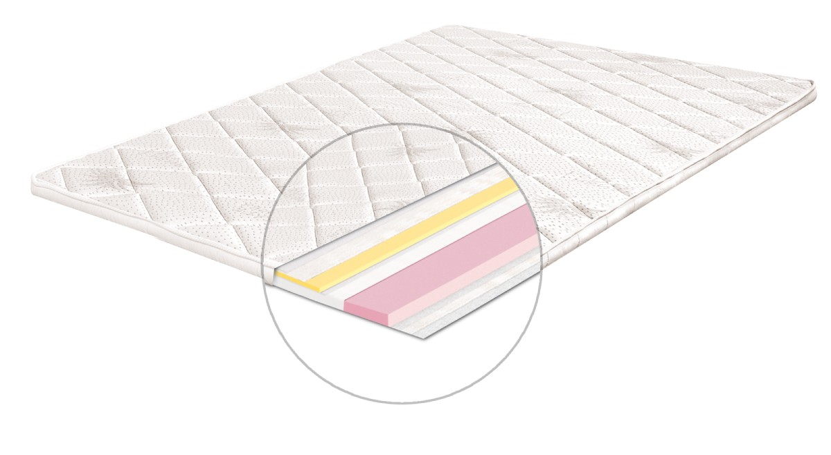 Zlevněné matrace a rošty Matracový topper Niobe - komprimovaný - 180x200x5 - II.jakost