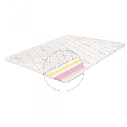 Zlevněné matrace a rošty Matracový topper Niobe - komprimovaný - 180x200x5 - PŘEBALENO
