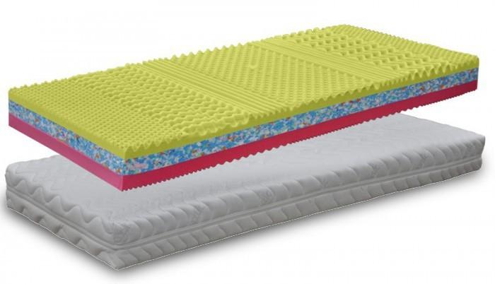 Zlevněné matrace a rošty Taormína 90x200 - II. jakost